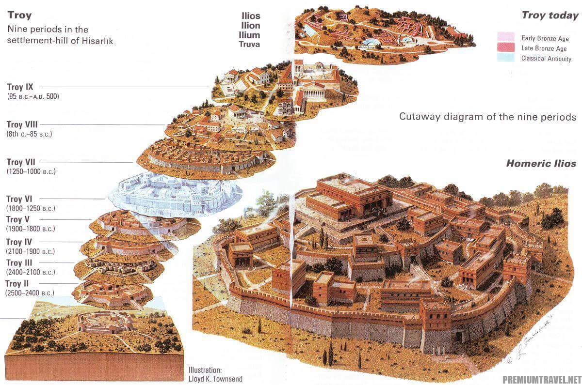 Here you can see the amazing Troy Ancient City Map.